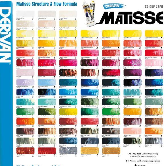 Matisse Colour Chart