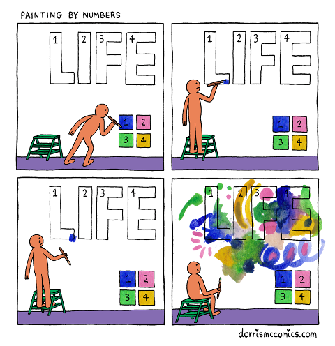 "Art Therapy Humour - Cartoon by 'dorrismccomics.com' Comments by Karen Robinson ""Looking at life as if it were a work of art""...."